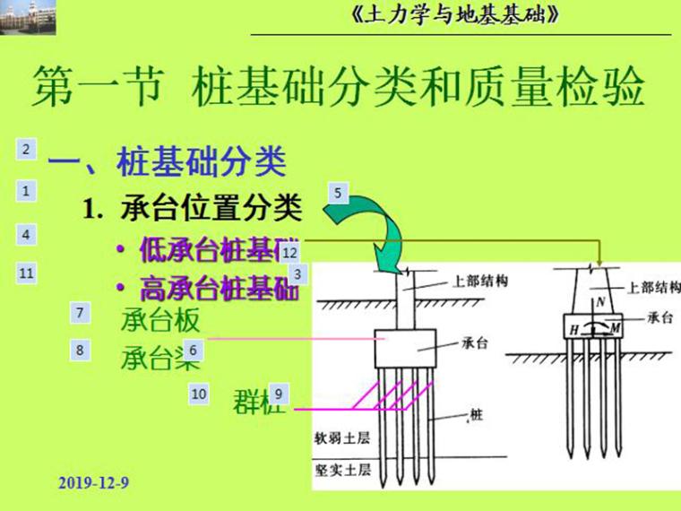 桩基础设计(PDF,共38页)