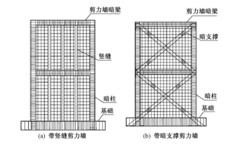 超高层建筑剪力墙设计与研究的最新进展