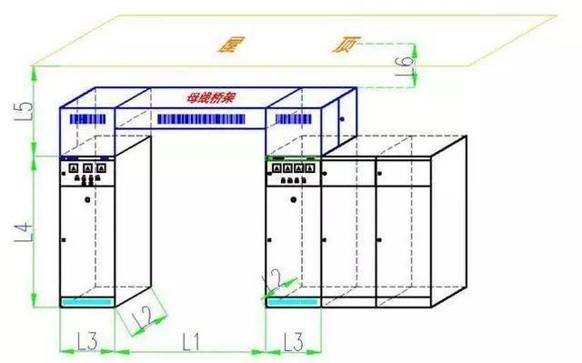 工业电气设计中各配电房如何布置?_12