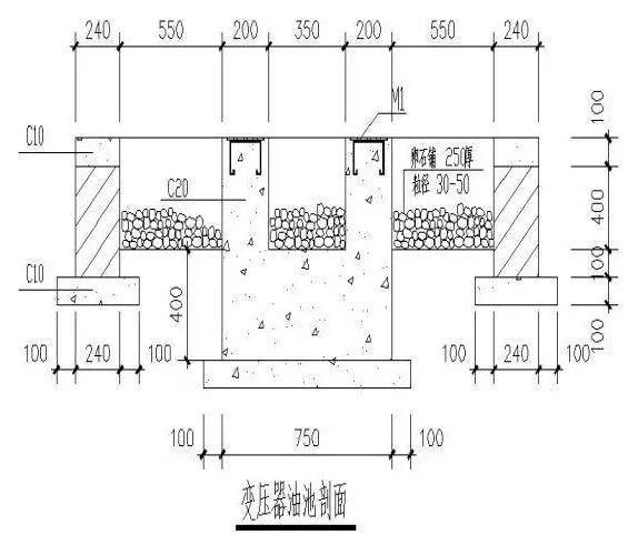 工业电气设计中各配电房如何布置?_11