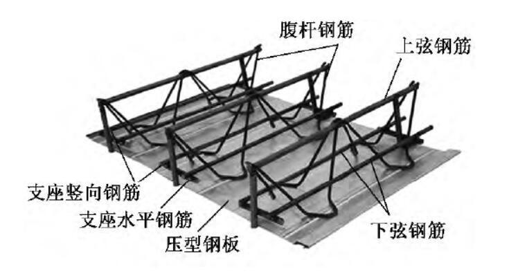 钢筋桁架组合楼板抗弯性能试验研究