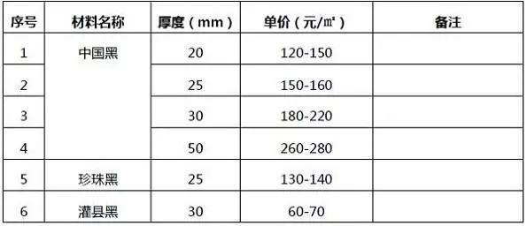 [干货]园林工程园林景观工程的造价解析_1
