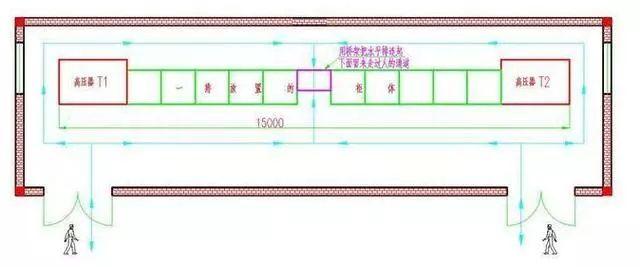 工业电气设计中各配电房如何布置?_5