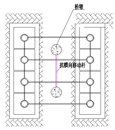组合高支架设计与计算(h>20m专家评审)_10