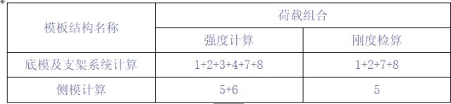 组合高支架设计与计算(h>20m专家评审)_11