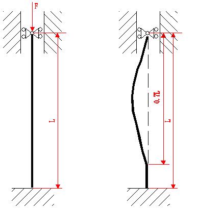 组合高支架设计与计算(h>20m专家评审)_32