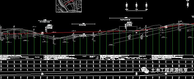 市政工程中的规范要求、识图算量、施工工艺_2