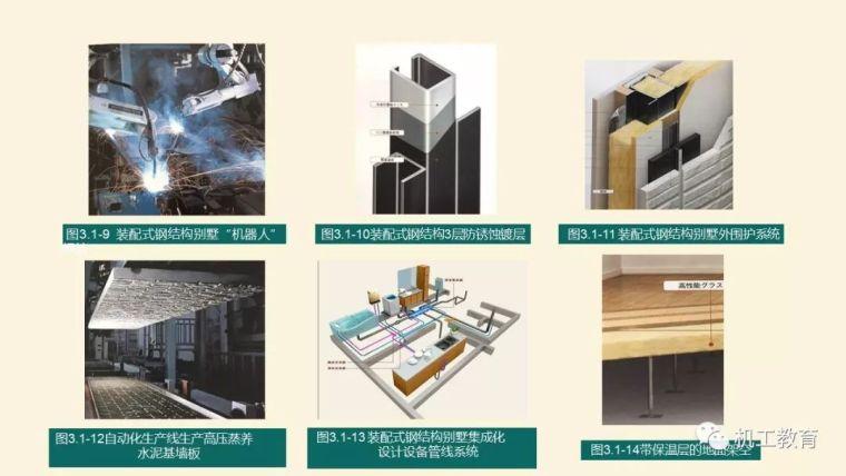 全面掌握装配式钢结构建筑,80页精彩图文PPT_7