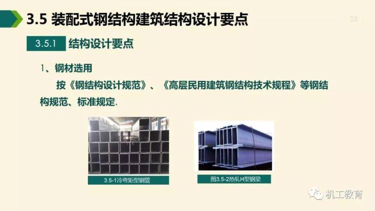 全面掌握装配式钢结构建筑,80页精彩图文PPT_25