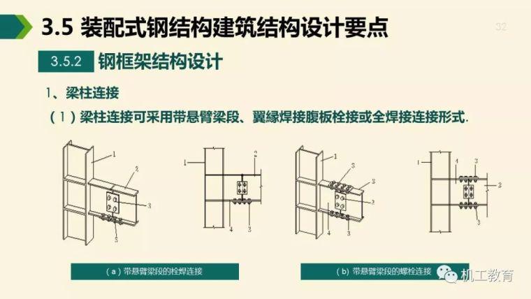 全面掌握装配式钢结构建筑,80页精彩图文PPT_32