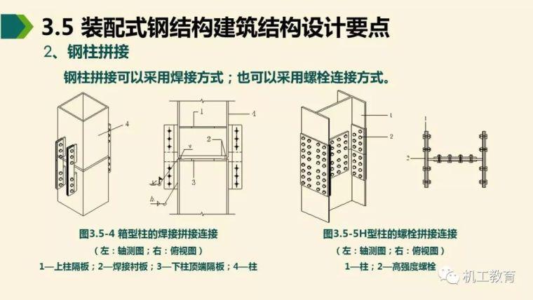 全面掌握装配式钢结构建筑,80页精彩图文PPT_34