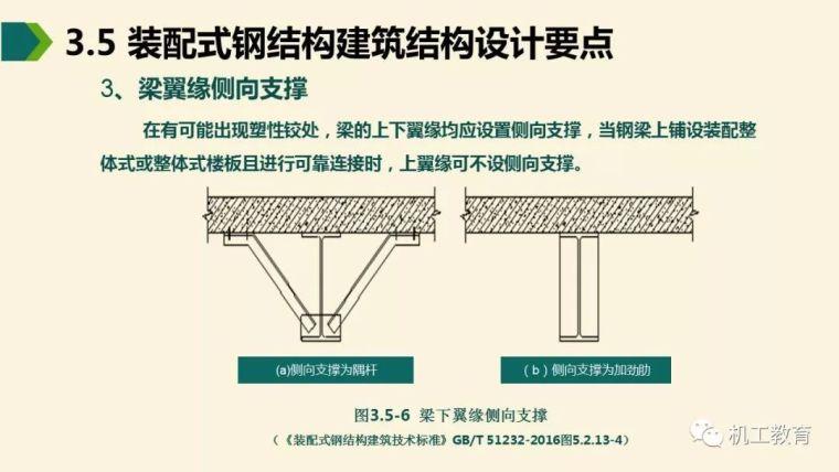 全面掌握装配式钢结构建筑,80页精彩图文PPT_35