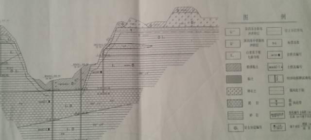 组合高支架设计与计算(h>20m 专家评审)