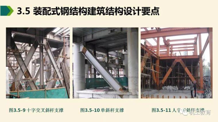 全面掌握装配式钢结构建筑,80页精彩图文PPT_38