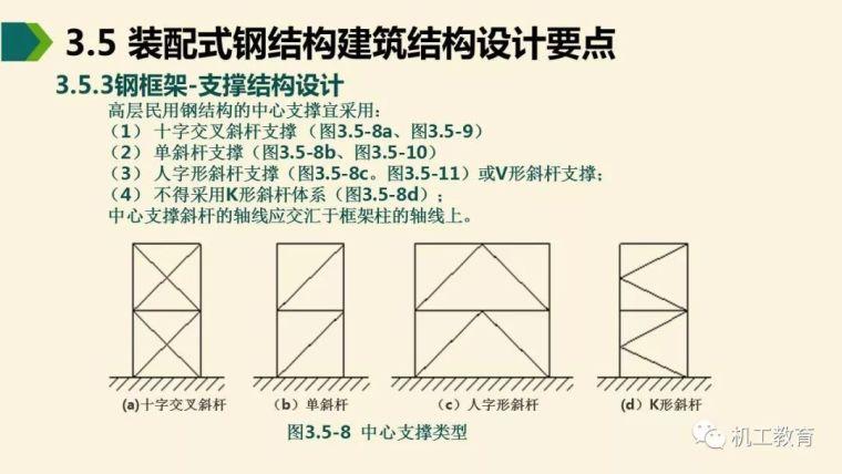 全面掌握装配式钢结构建筑,80页精彩图文PPT_37