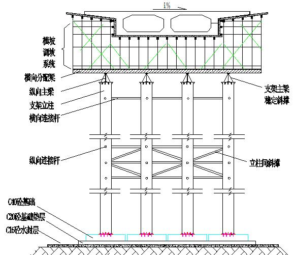 组合高支架设计与计算(h>20m专家评审)_3