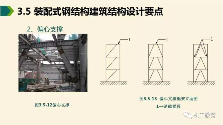 全面掌握装配式钢结构建筑,80页精彩图文PPT_39