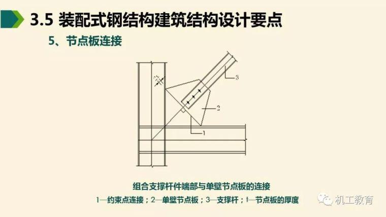 全面掌握装配式钢结构建筑,80页精彩图文PPT_41