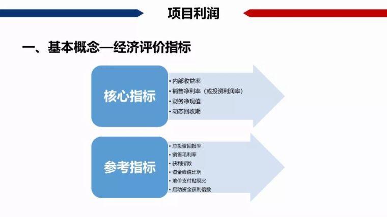 地产开发:项目经济测算秘诀宝典_61