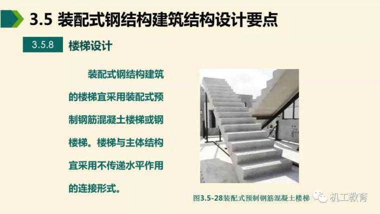 全面掌握装配式钢结构建筑,80页精彩图文PPT_46