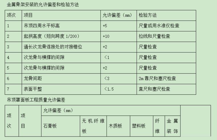 [新郑市]学校装饰改造工程施工组织设计