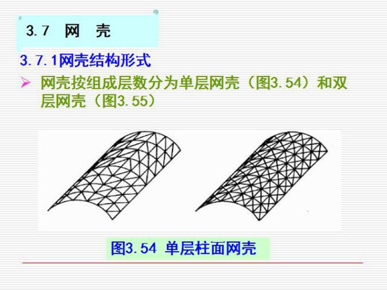网壳结构形式1