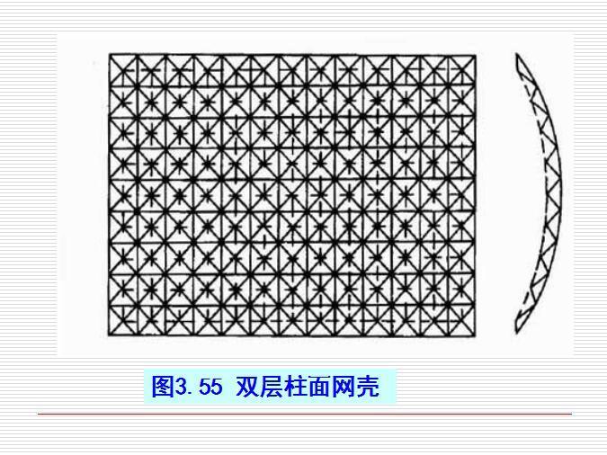 双层柱面网壳2