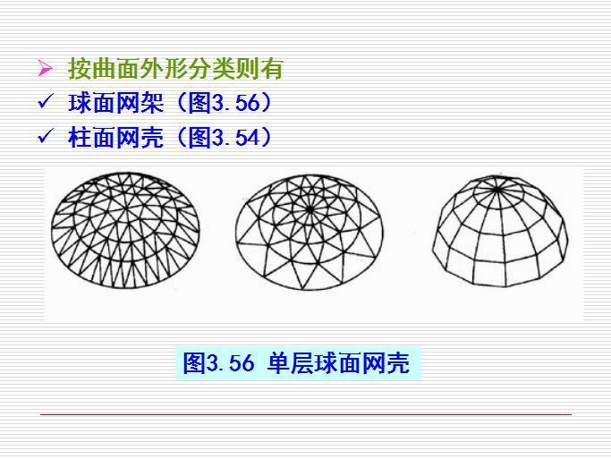 单层球面网壳3