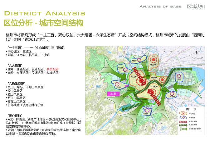学生公寓可研报告资料下载-杭州升佳百年康养综合体项目可研报告