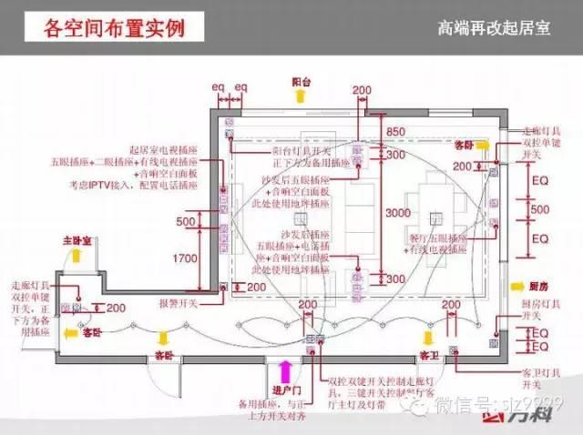 万科插座~开关人性化设计标准_11