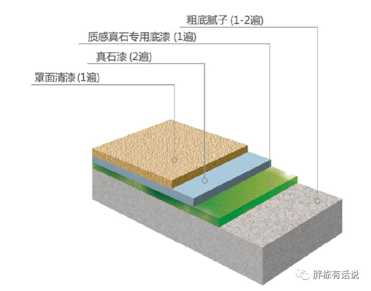 住宅的外墙饰面工程,怎么设计更省成本?_7