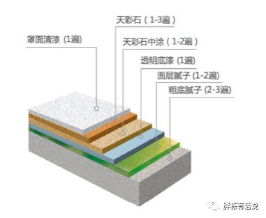 住宅的外墙饰面工程,怎么设计更省成本?_6