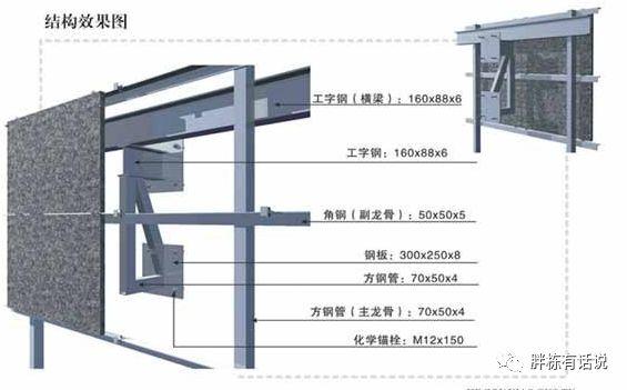 住宅的外墙饰面工程,怎么设计更省成本?_9