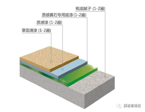 住宅的外墙饰面工程,怎么设计更省成本?_8