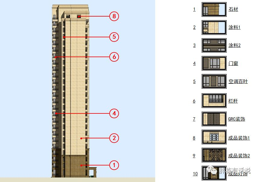 住宅的外墙饰面工程,怎么设计更省成本?_22