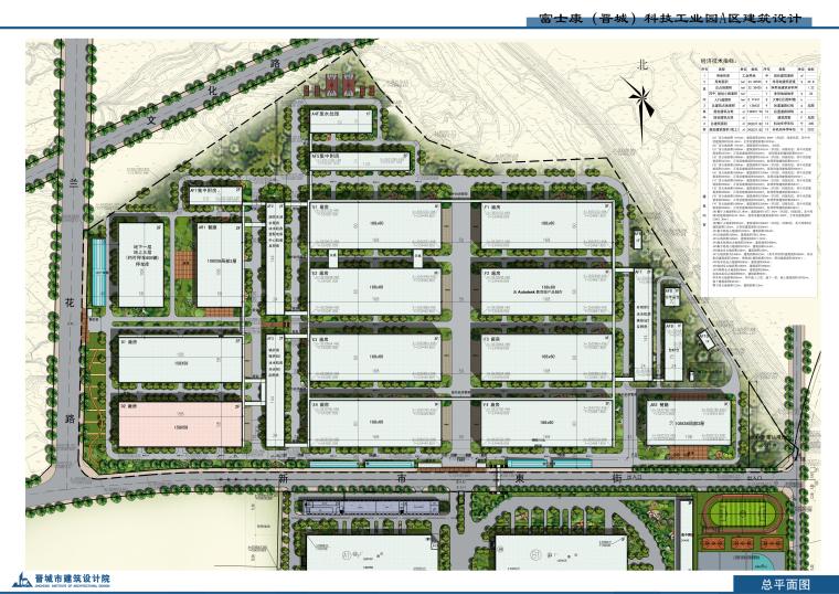平面厂房规划规划文本资料下载-富士康(晋城)科技工业园厂房规划建筑设计