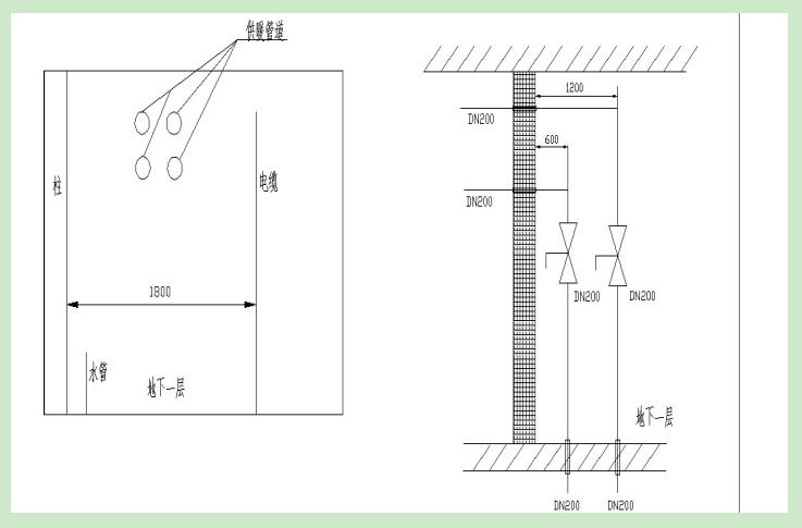 地下管沟采暖改造工程施工方案