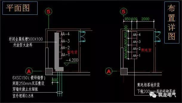 JGJ242-2011《住宅建筑电气设计规范》解读_8