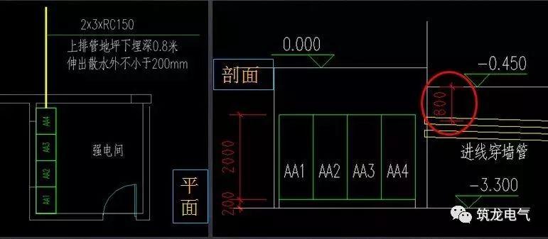 JGJ242-2011《住宅建筑电气设计规范》解读_7