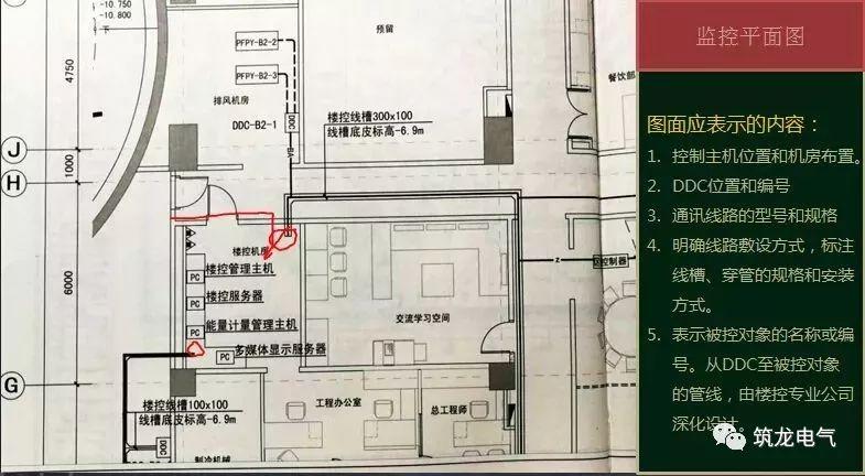 JGJ242-2011《住宅建筑电气设计规范》解读_20