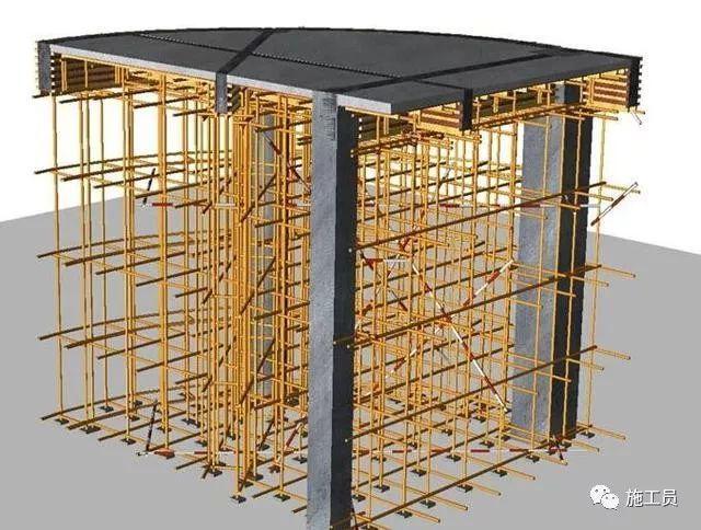 什么是高大模板支撑?高支模专项施工方案!