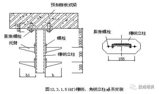 一整套电缆桥架安装施工流程及规范_11