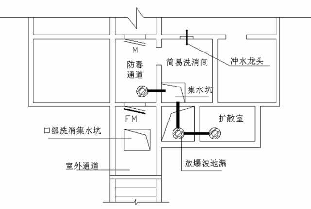 建筑工程质量通病合集——人防工程篇_2