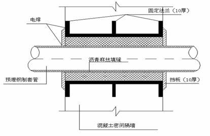 建筑工程质量通病合集——人防工程篇_3