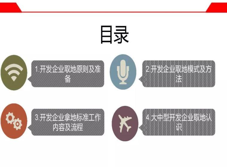 房地产企业开发拿地操作指南_1