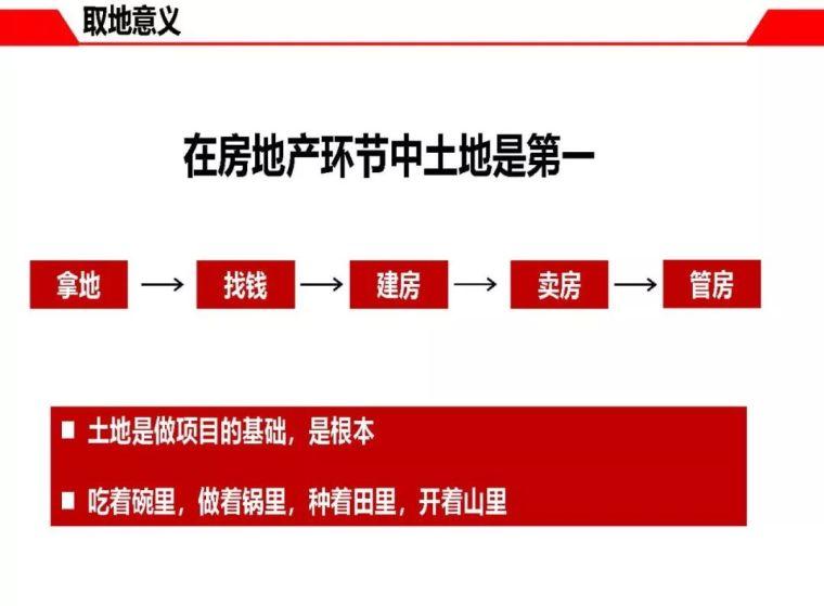房地产企业开发拿地操作指南_3