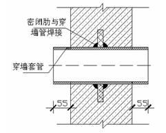 建筑工程质量通病合集——人防工程篇_10