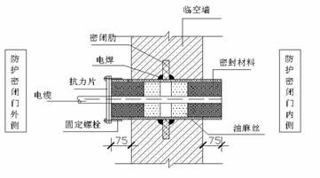 建筑工程质量通病合集——人防工程篇_14