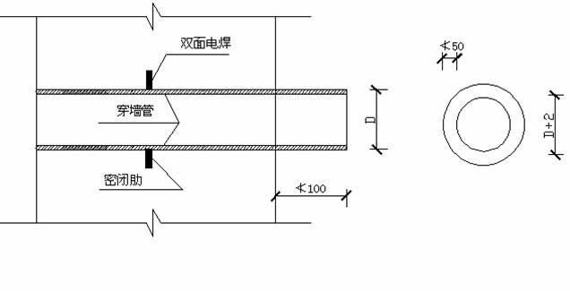 建筑工程质量通病合集——人防工程篇_17