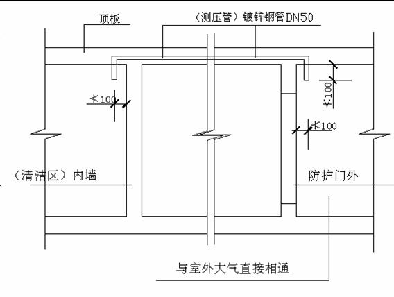 建筑工程质量通病合集——人防工程篇_19